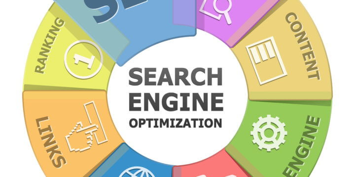 SEO Strategy with New Website