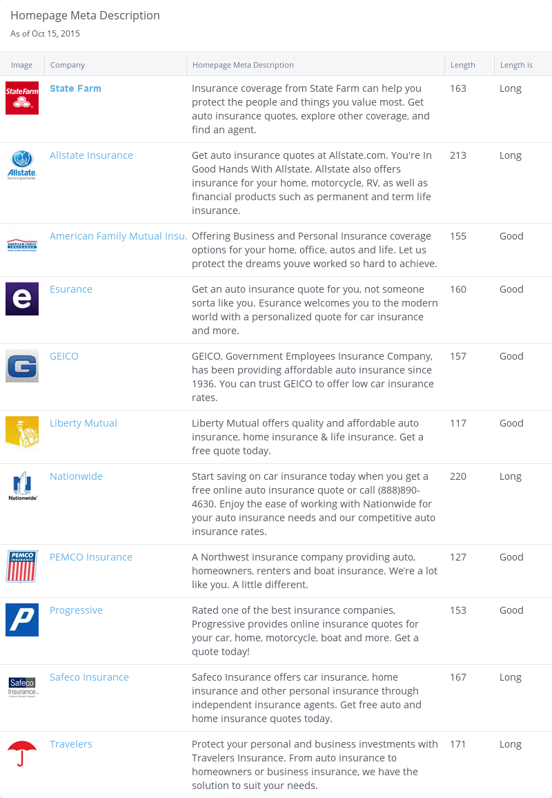 rivaliq_homepage_meta_description_auto_insurance_20151015