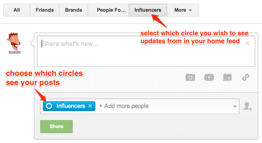 Having a good system for organizing your circles makes it easy to filter out the updates you see in your newsfeed as well as which circles see your posts.