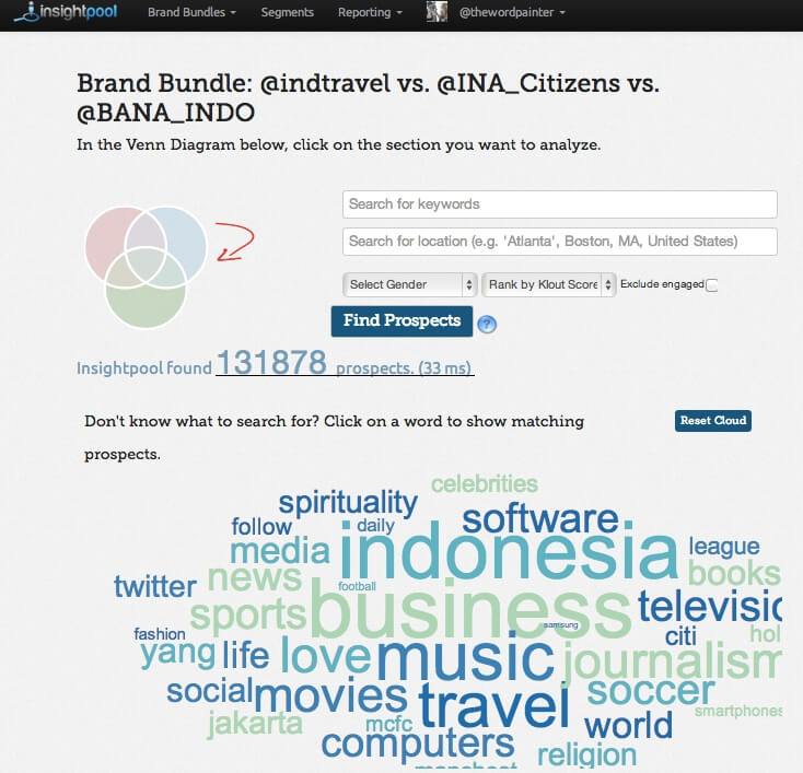 Insightpool - Indonesia Brand Bundle