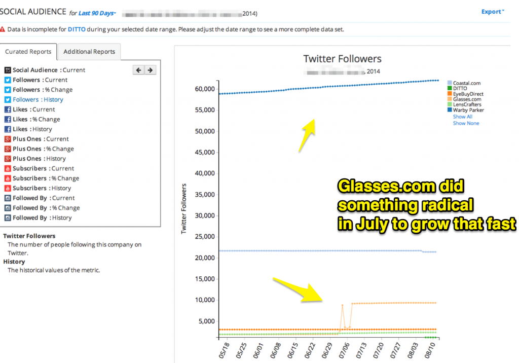 Social Audience Growth - reveals follower campaigns