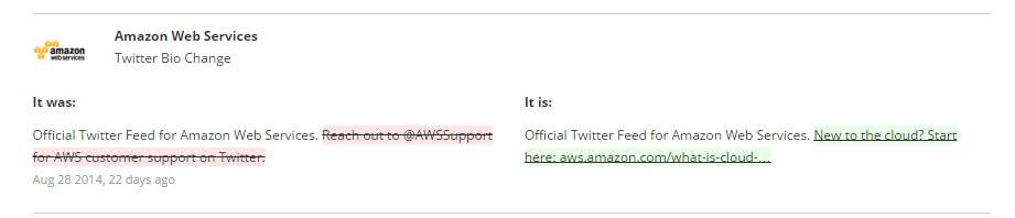 Amazon Web Services Twitter Profile