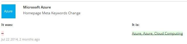 Microsoft Azure meta keywords
