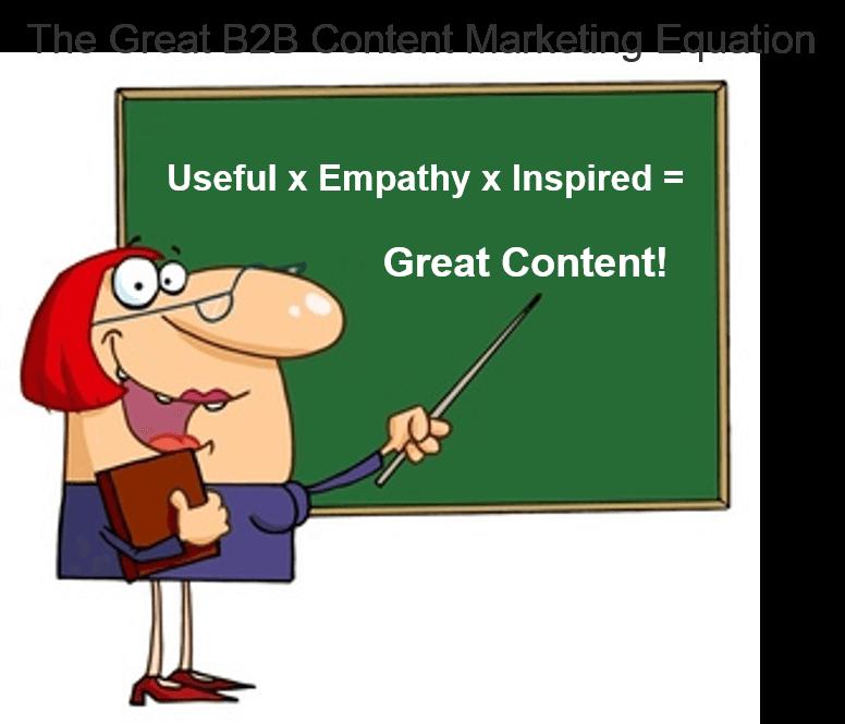 B2B Content Marketing Equation