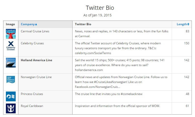 Twitter Profile Example
