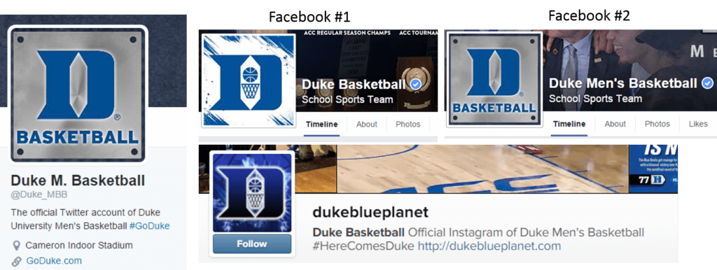 Duke Men's Basketball Social Media Profiles