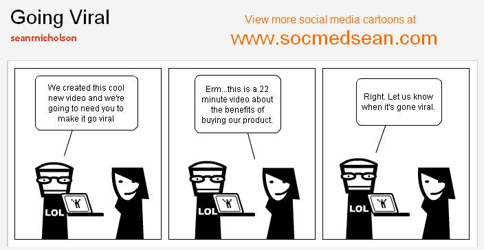 Viral Marketing Content