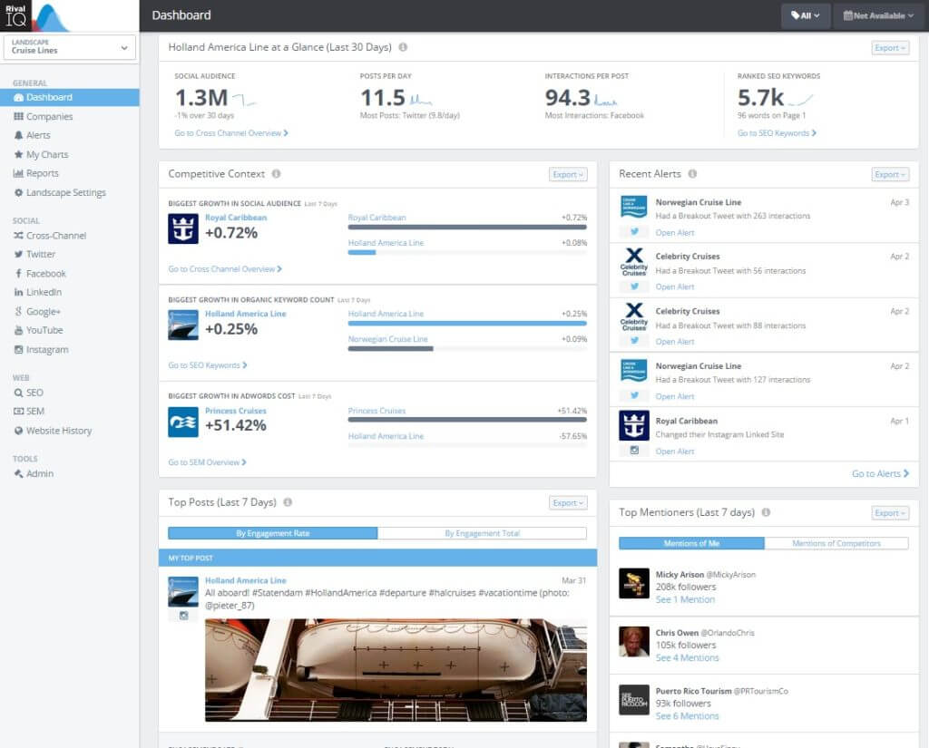 Marketing Analytics Dashboard