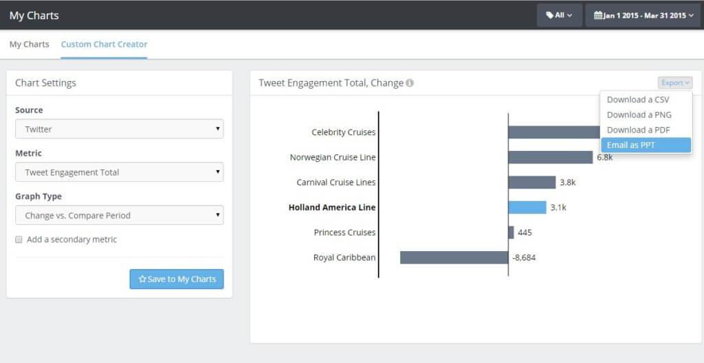 quarterly marketing report engagement