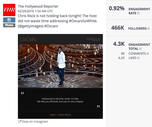 Oscars So White Social Media