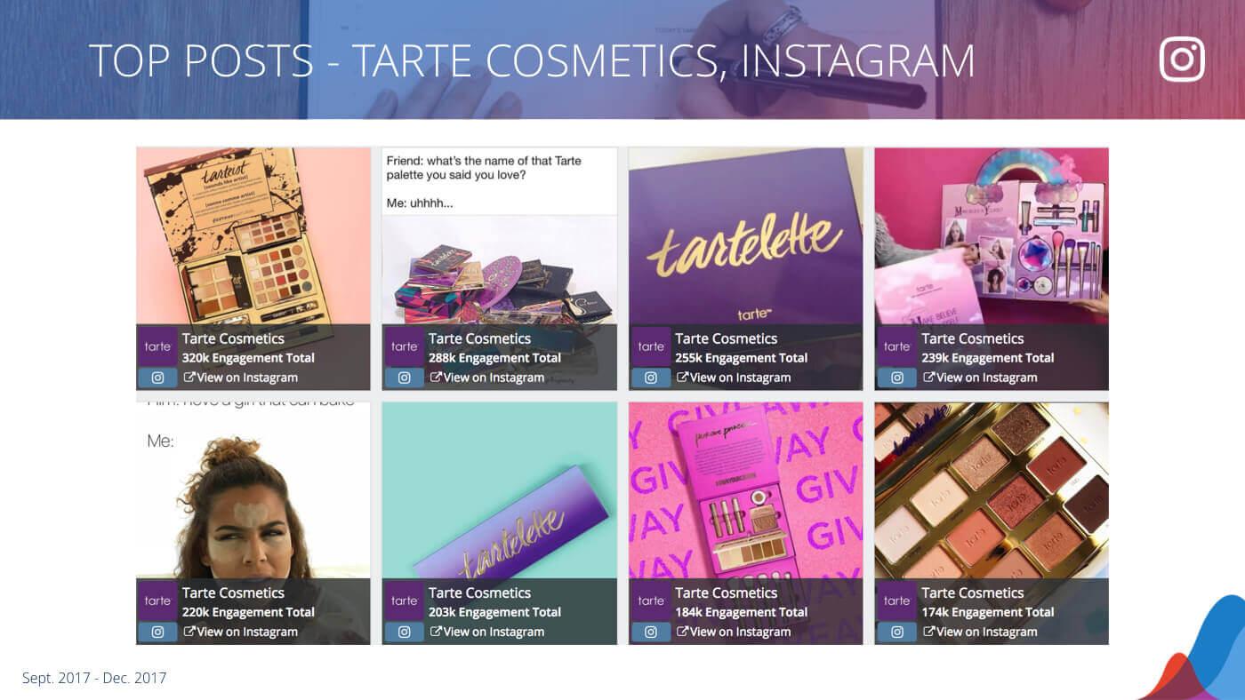 the top 8 instagram posts from tarte