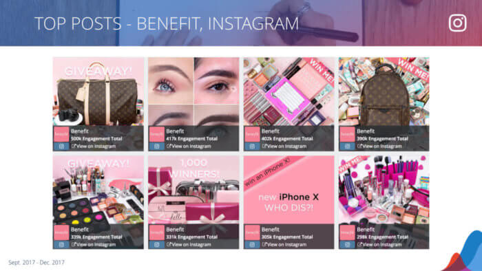 Benefit's most engaging Instagram posts