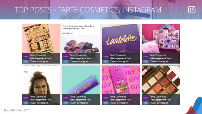 the top 8 instagram posts from tarte