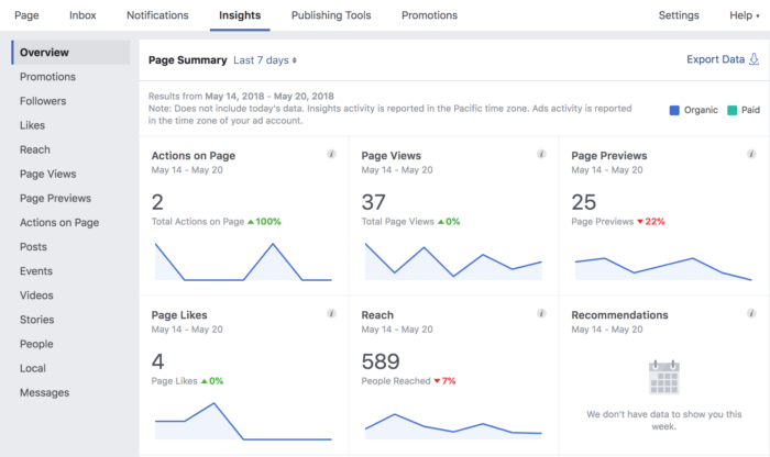 Facebook's Insights tab is the best place to find all your social media analytics on this channel.