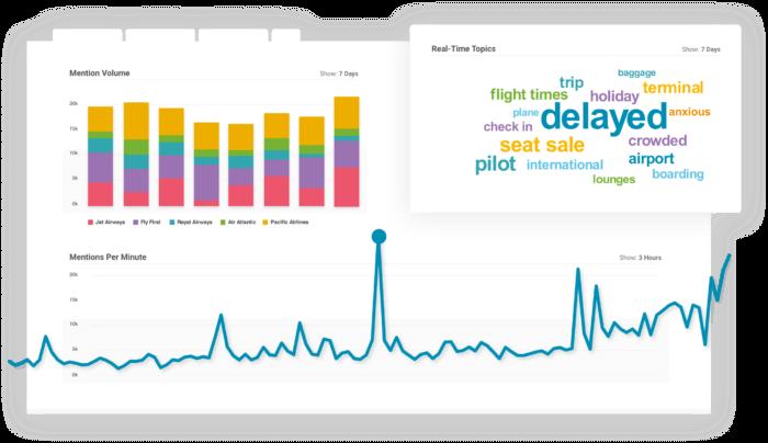 Brandwatch is our favorite enterprise-level social media analytics tool