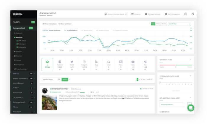 Brand24 is a popular social media analytics tool