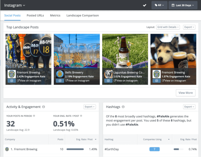 Rival IQ's social media analytics tools