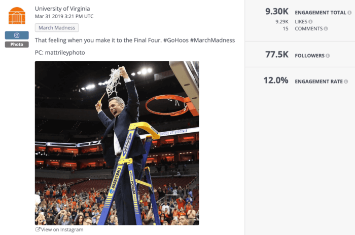 University of Virginia's post about March Madness performed really well for higher ed social media.