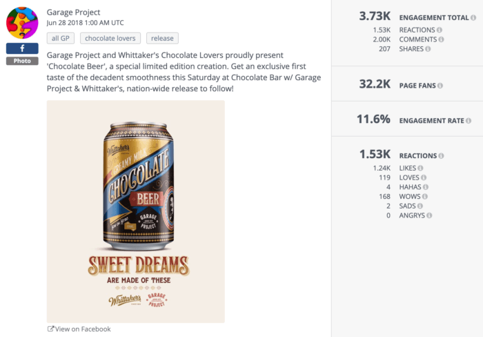 A can of chocolate beer from Garage Project scored 11.6% engagement rate