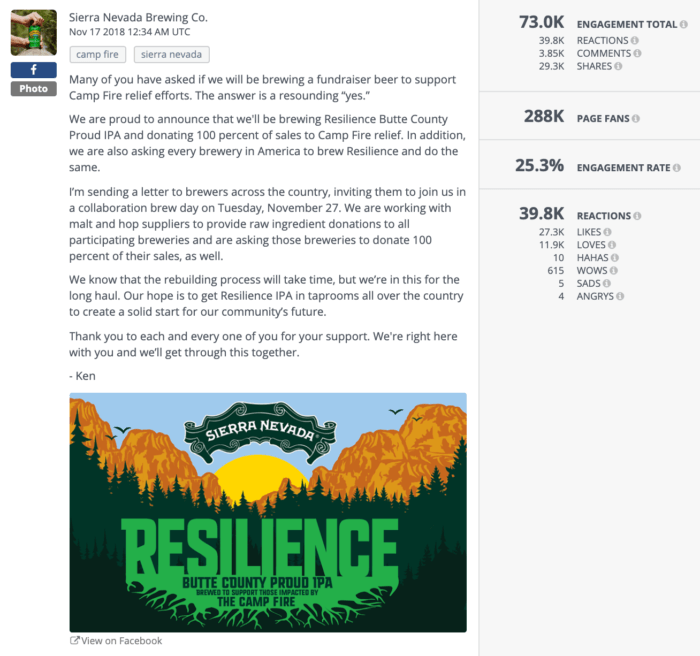 Sierra Nevada's post about Resilience IPA scored a 25.3% engagement rate