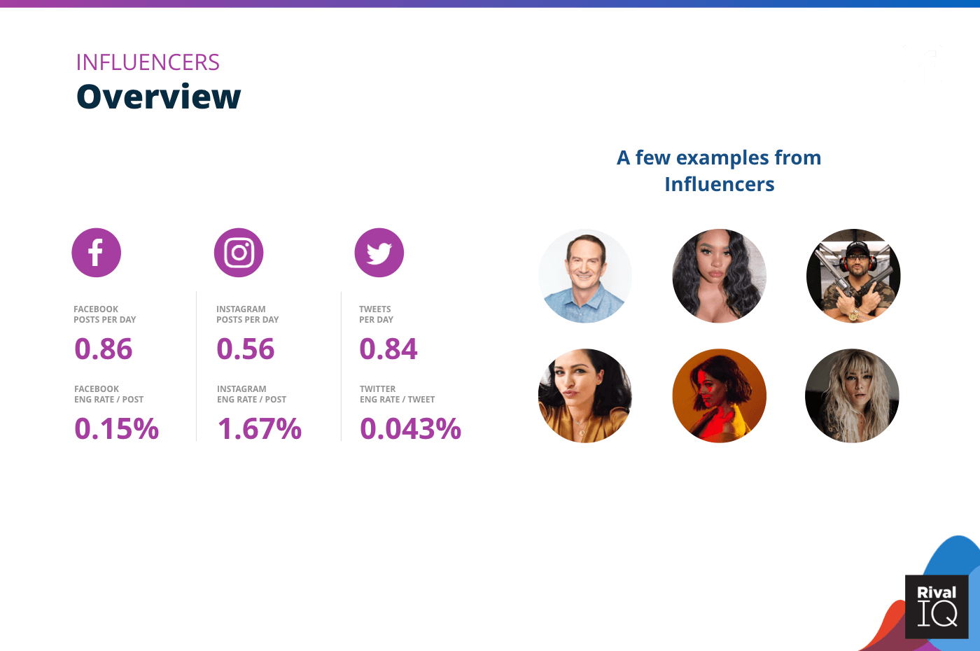 Overview of all benchmarks, Influencers
