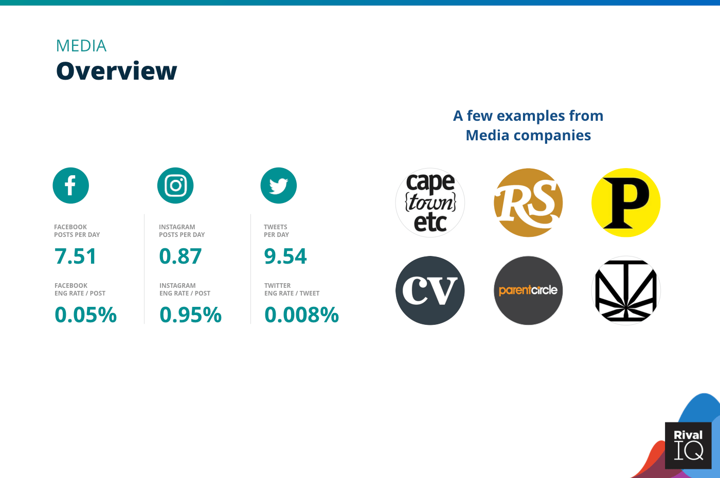 Overview of all benchmarks, Media
