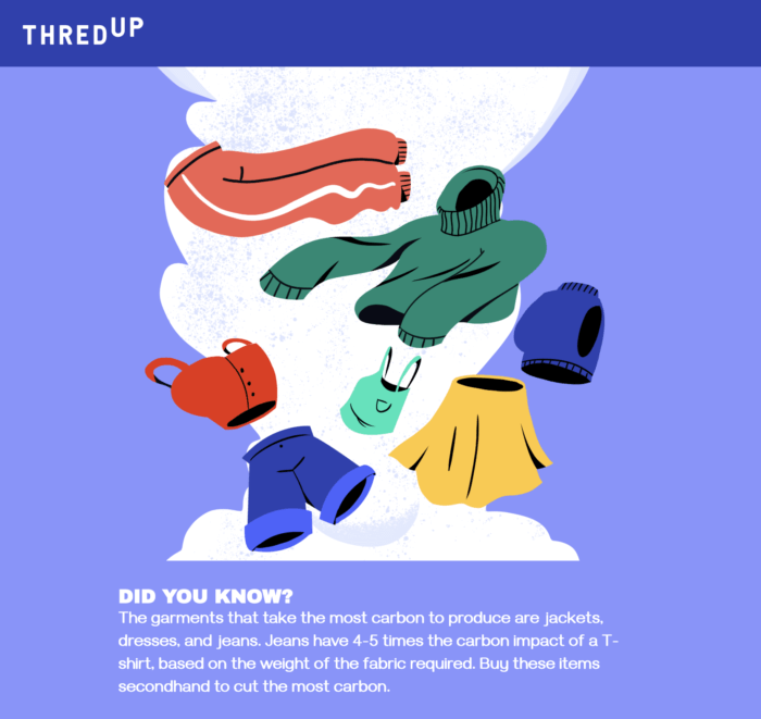 ThredUp's Fashion Footprint Calculator cultivates brand trust