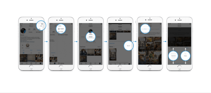A step-by-step guide to accessing Story analytics natively in Instagram.