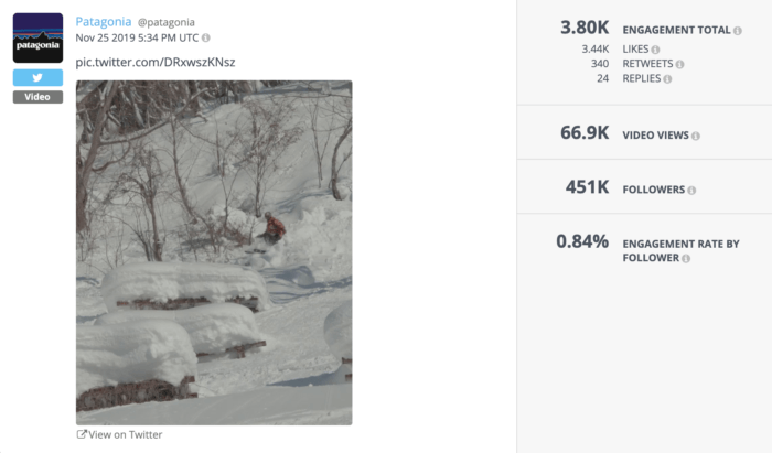 Tweet from Patagonia featuring a snowboarder boarding down a snowy hill is a great example of strong outdoor brand performance on social media