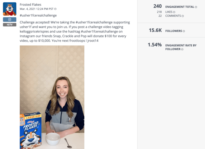 IGTV Analytics for a Frosted Flakes Instagram post