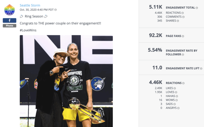 Seattle Storm's Facebook post about Megan Rapinoe and Sue Bird's engagement