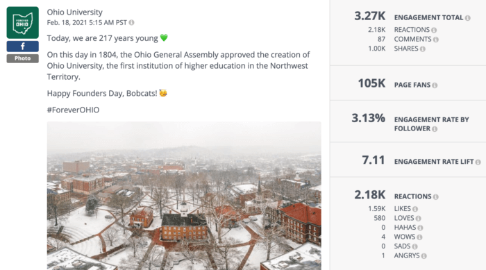A snowy aerial view over Ohio University's campus is a top-performing higher education social media post this year