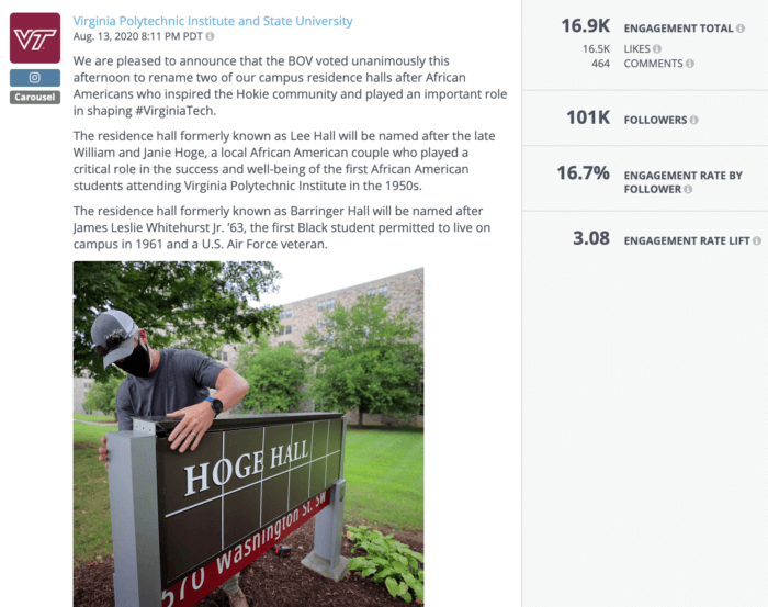 A signage change to on-campus buildings at Virginia Tech is a top-performing higher education social media post this year