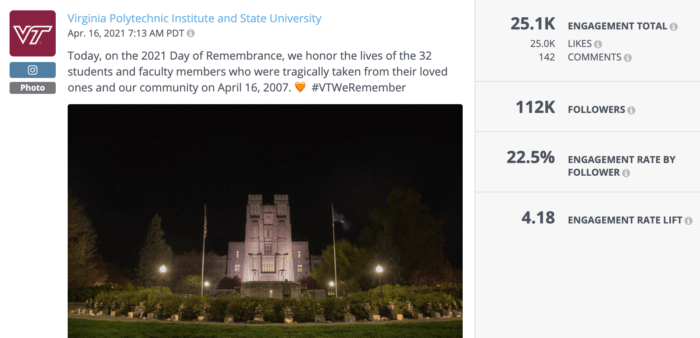 Virginia Tech's campus lit up in honor of those who died on campus in 2007