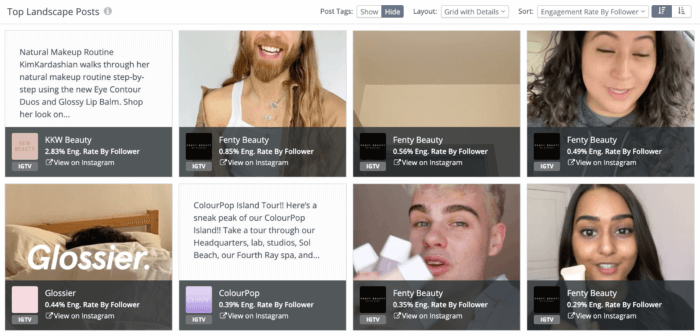 Top performing beauty IGTV posts in the Rival IQ dashboard